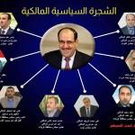 حكومة المالكي الثانية: هل هي طبخة لتجنب الصراع أم لمزيد منه؟